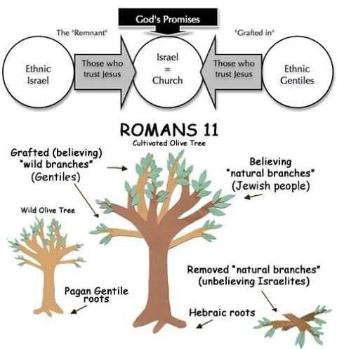 6071132323e24e06c8a0fb2b01f888ee--christian-faith-roman