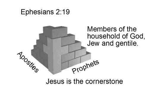 ephesians - living stones image 4
