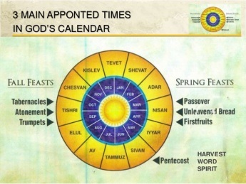 gods-appointed-time-part-1-35-638.jpg