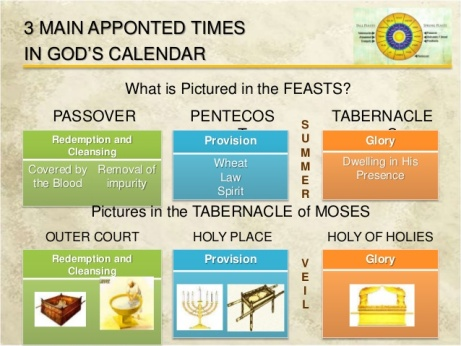 gods-appointed-time-part-1-36-638