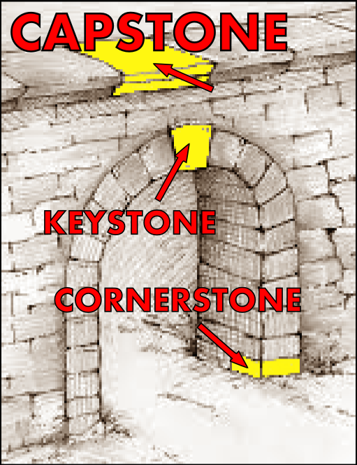 Keystone Capstone Cornerstone image