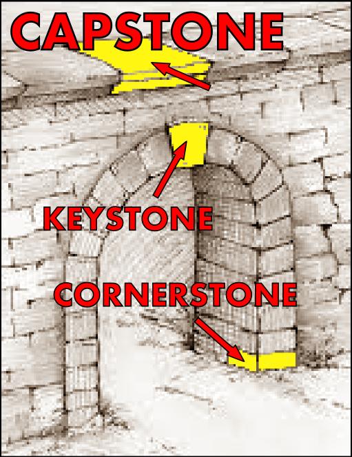 Keystone Capstone Cornerstone image.png