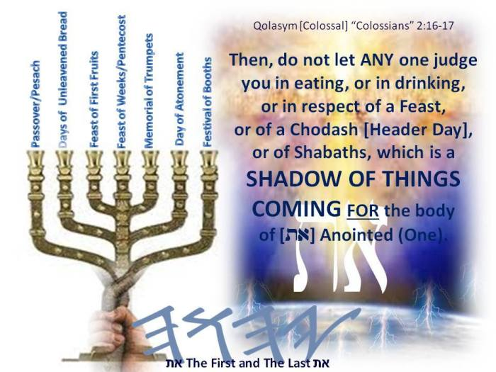 YHWH-APPOINTED-TIME