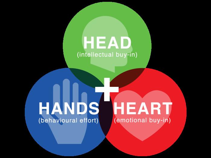 Headhandshearttrans.png