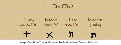 Hebrew-Letter-Tav-Image-512x193