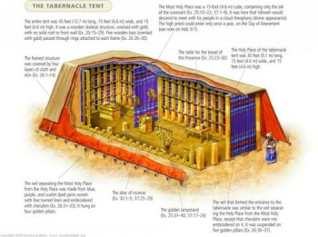 tabernacleinteriordiagram