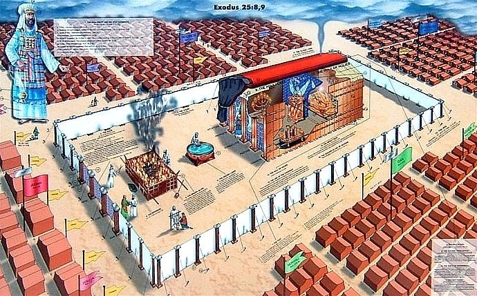 TabernacleMoses