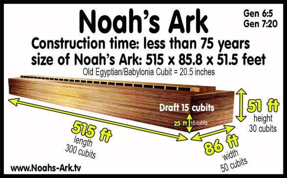 dimensions-size-noahs-ark-20-5-inch-cubit-30x50x30-515x85x51-feet-draft26feet