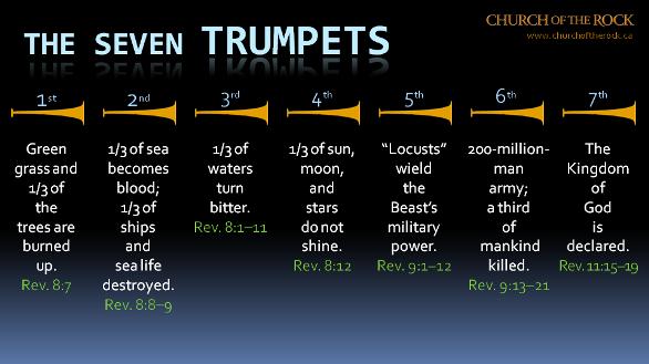 Revelation-Revolution-PT2-slide-3_trumpets-details.png