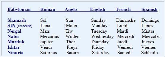 chart-pagan-planetary-week1