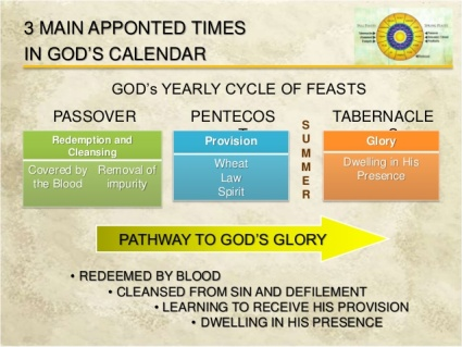 gods-appointed-time-part-5-tabernacles-acy-11-638 (1)