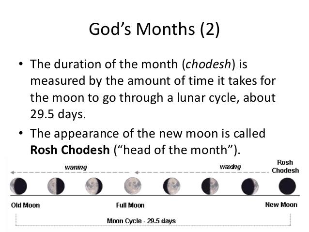 gods-calendar-8-638.jpg
