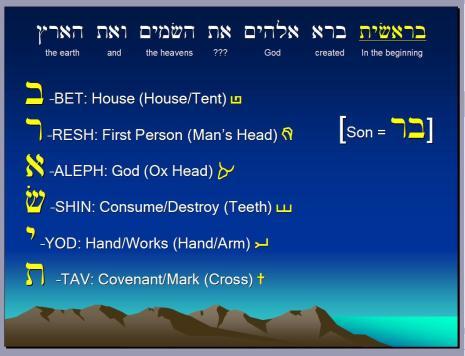 hebrewlettersandmeaning