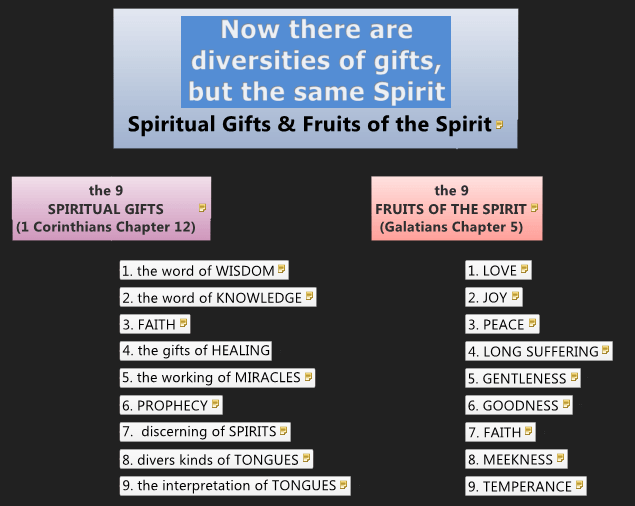 the-spiritual-gifts-and-fruits2-1