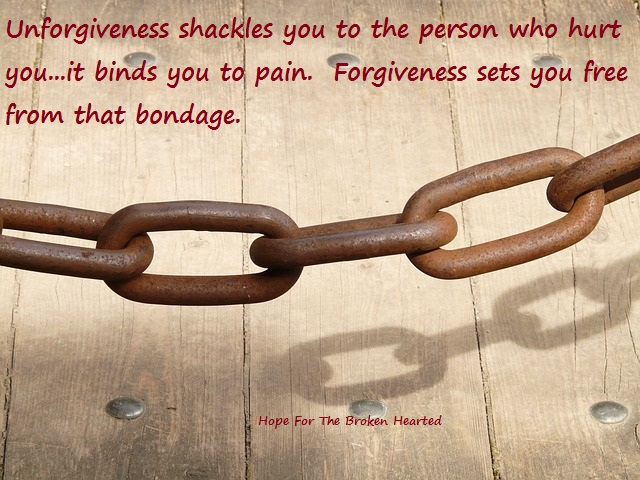 Image result for someone in prison with the words unforgiveness images